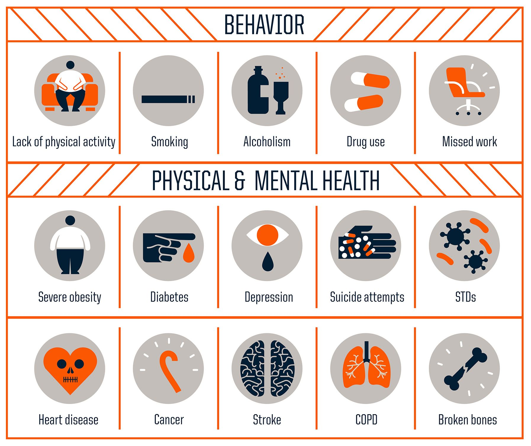 25 Best Ideas About Mental Health Quiz