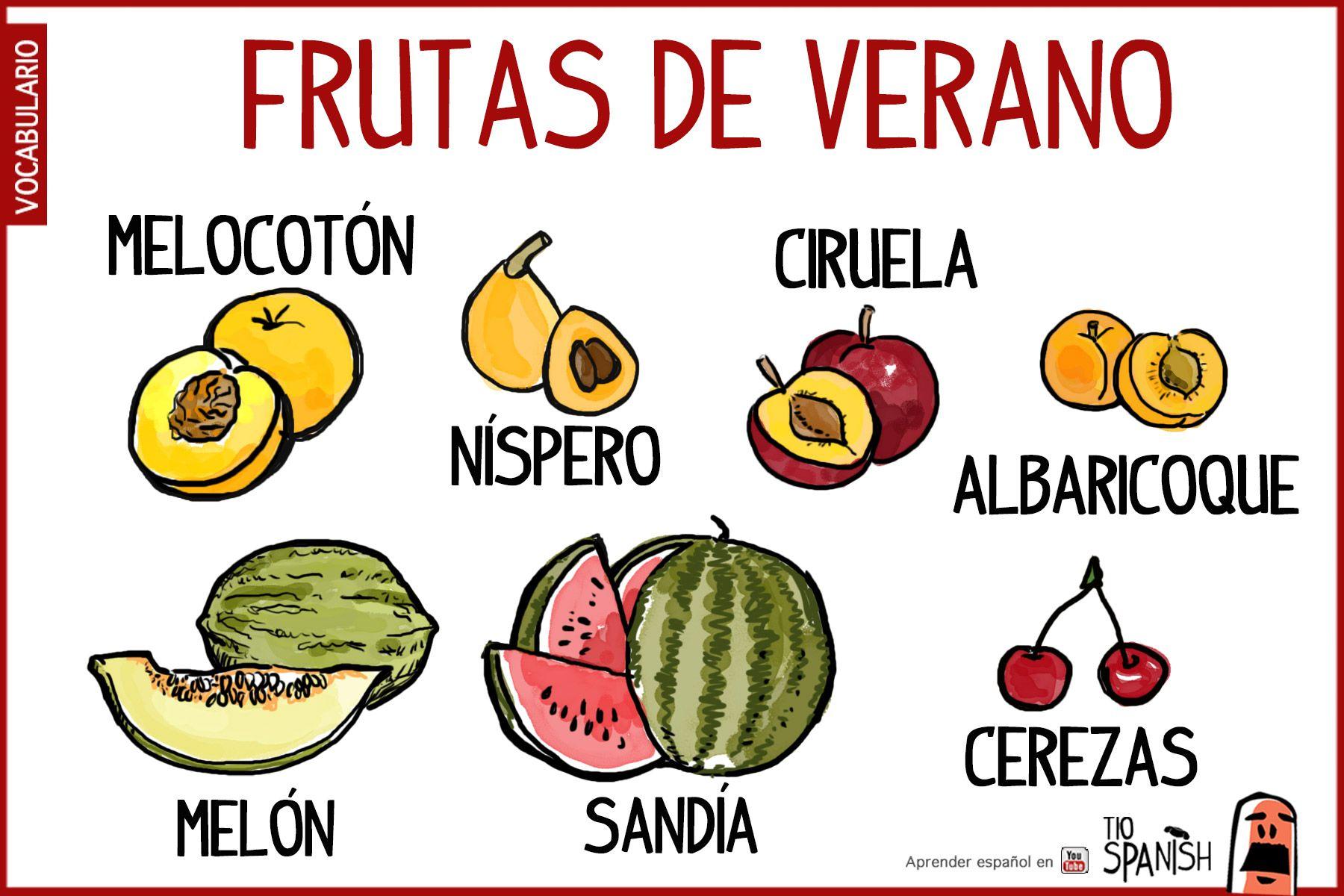 Las Frutas De Verano Aprender Vocabulario Espanol