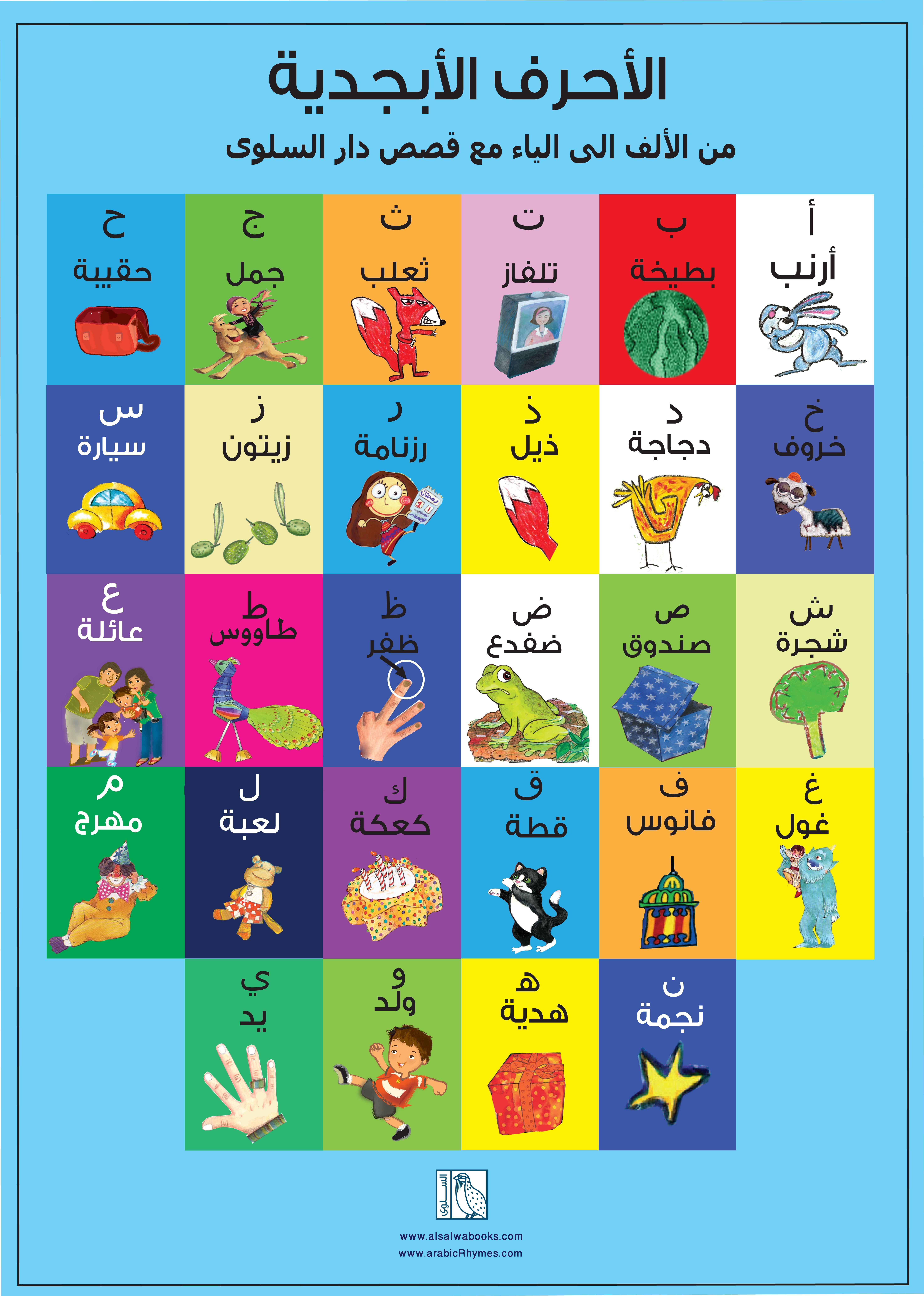 Arabic Alphabet For Kids Kids Matttroy