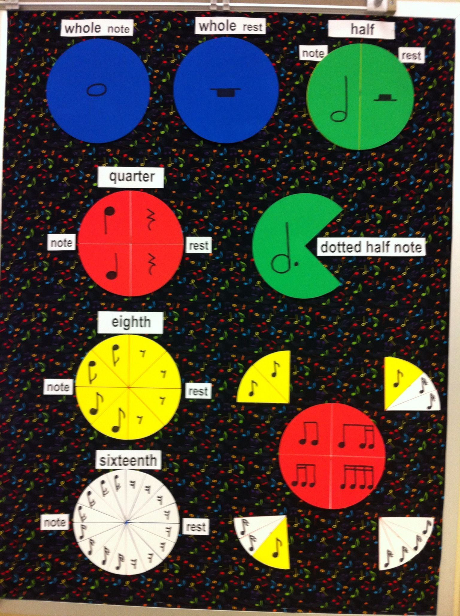 This Is A Bulletin Board I Made To Connect Music To Math