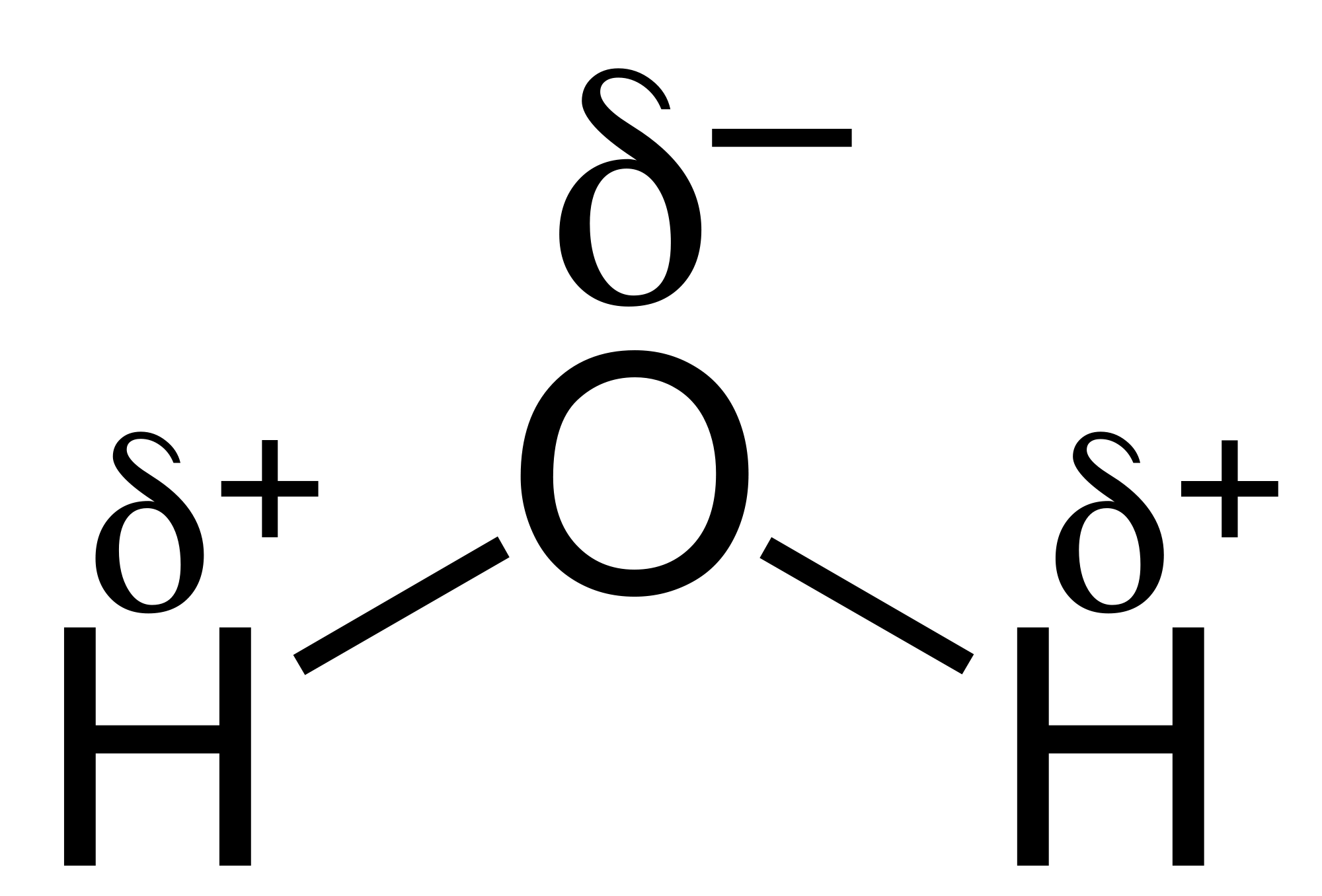 Chemistry Symbol For Attraction Carbon Molecule