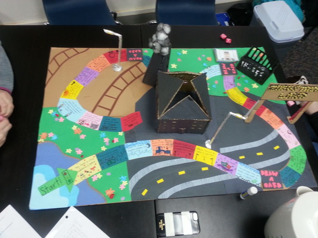Game Board Project Industrial Revolution Description