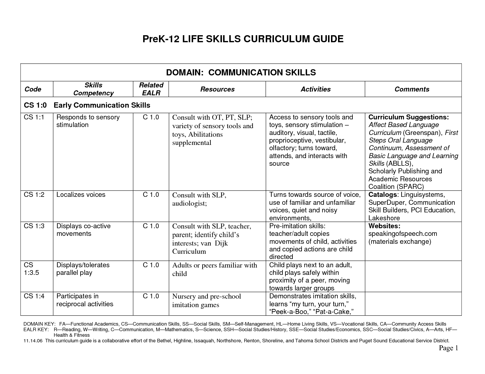 Early Communication Skills Life Skills Curriculum Guide