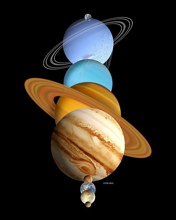 Nine planets of the solar system arrayed from bottom to ...