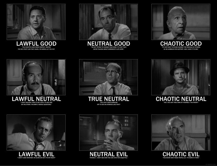 Image result for 12 angry men meme