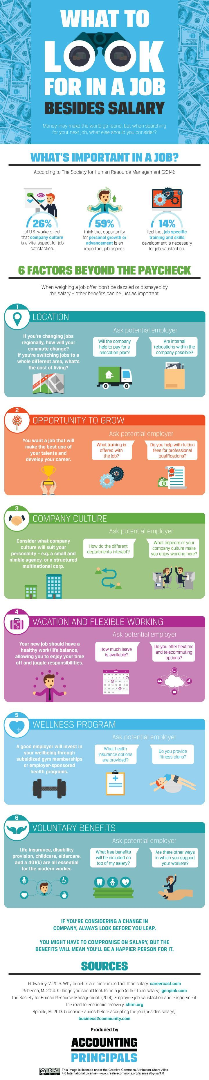 What to Look for in a Job Beyond the Salary #infographic