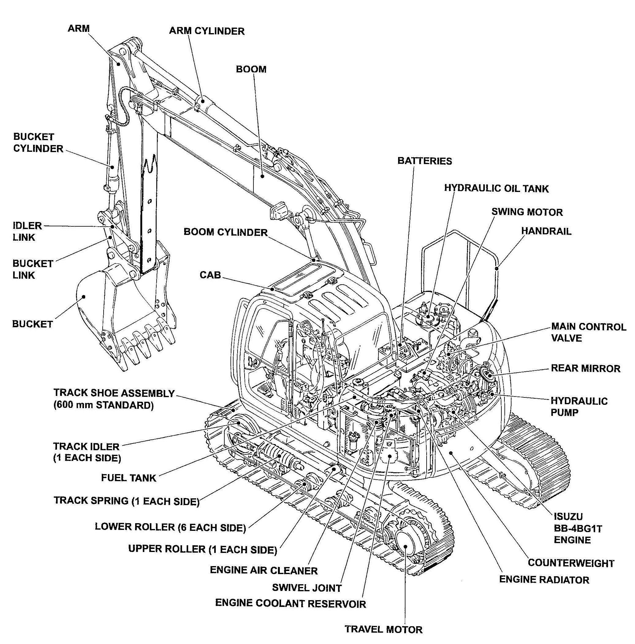 Image Result For Crawler Excavator Diagram