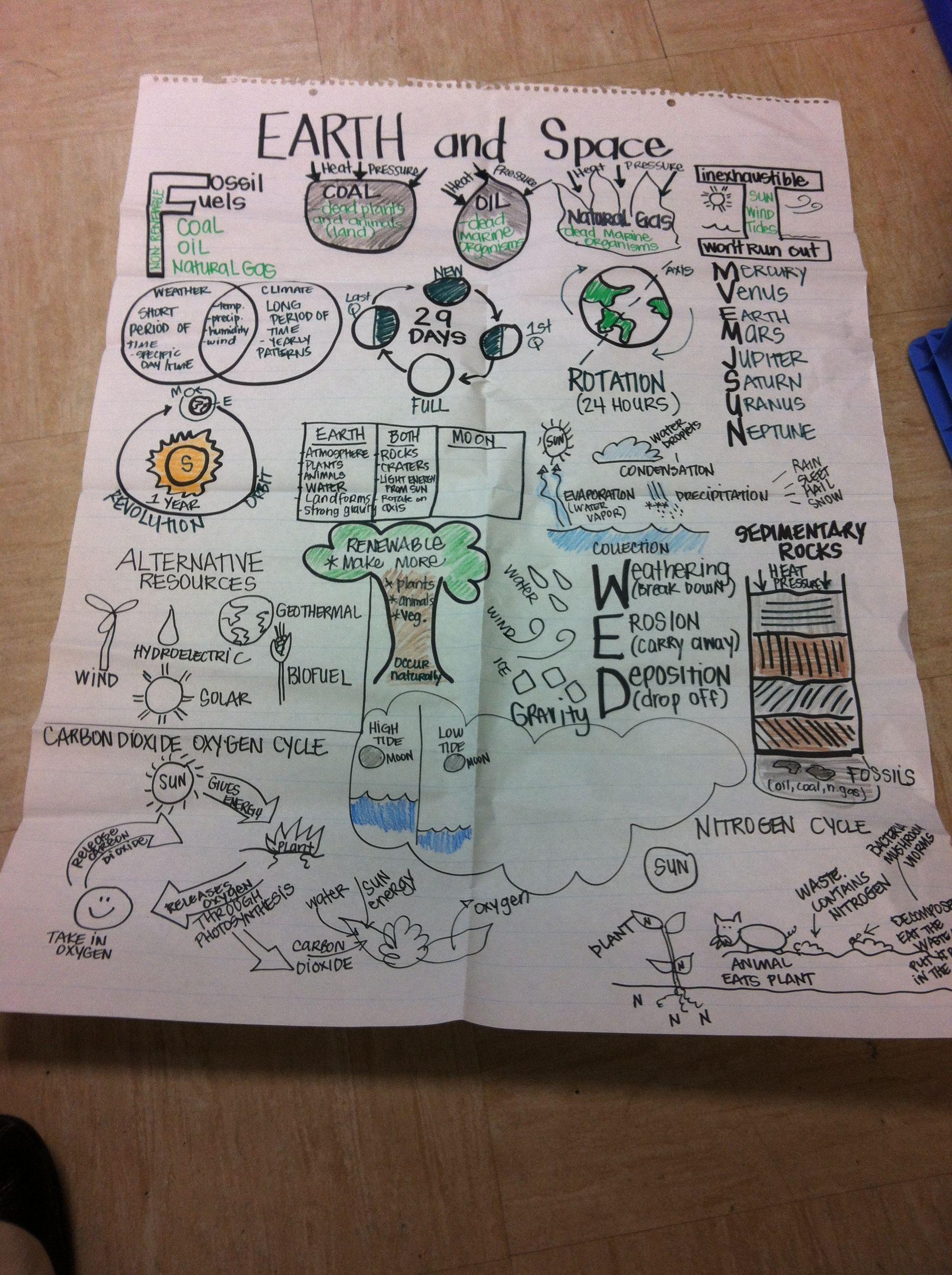 7th Grade Math Staar Review Packet