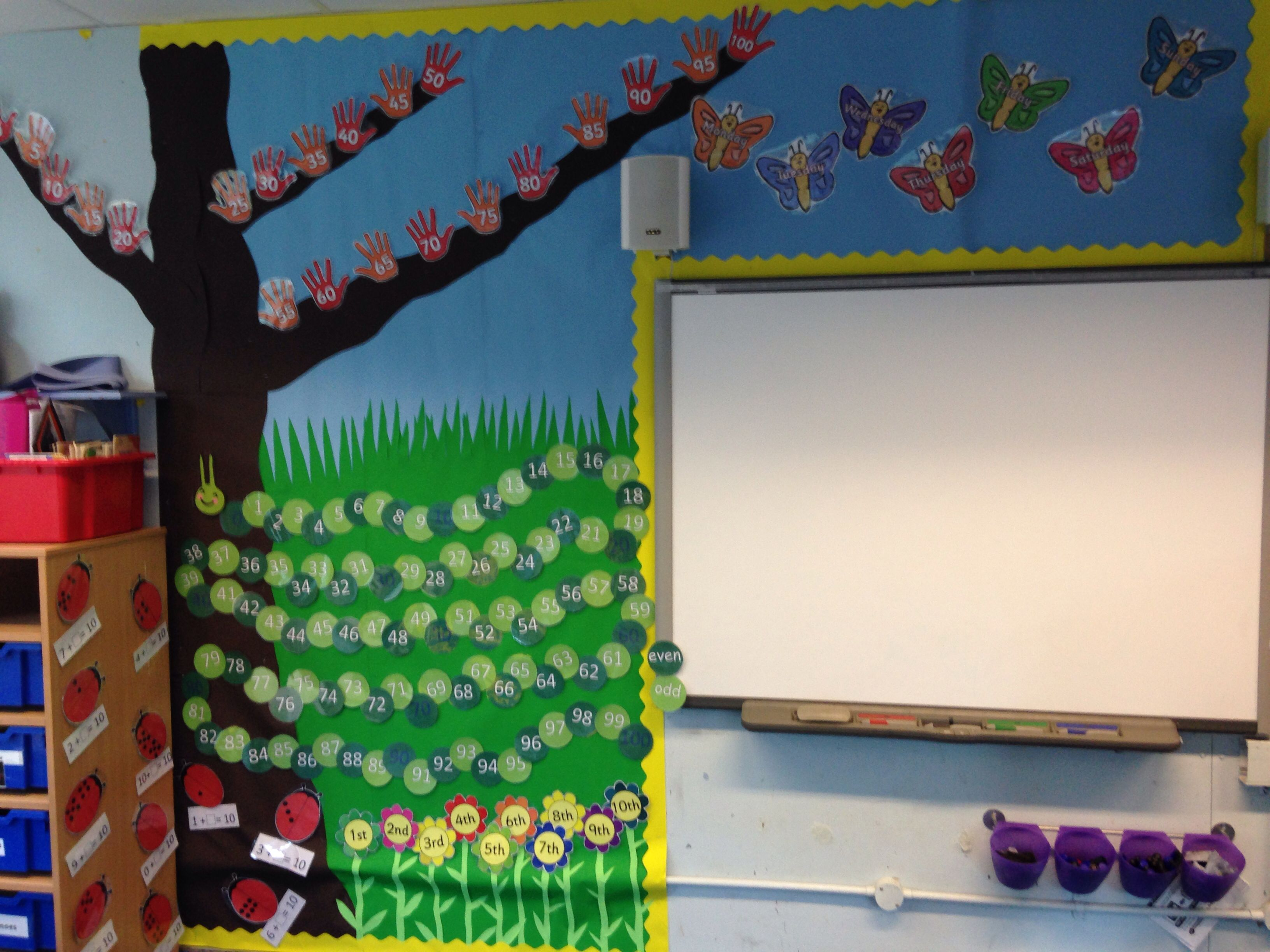 Classroom Display Maths Numeracy Working Wall Maths