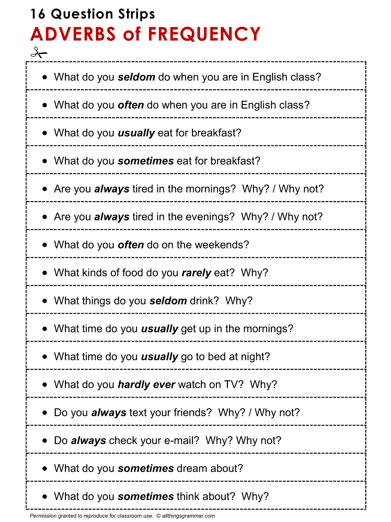 English Grammar Discussion Practice Adverbs Of Frequency