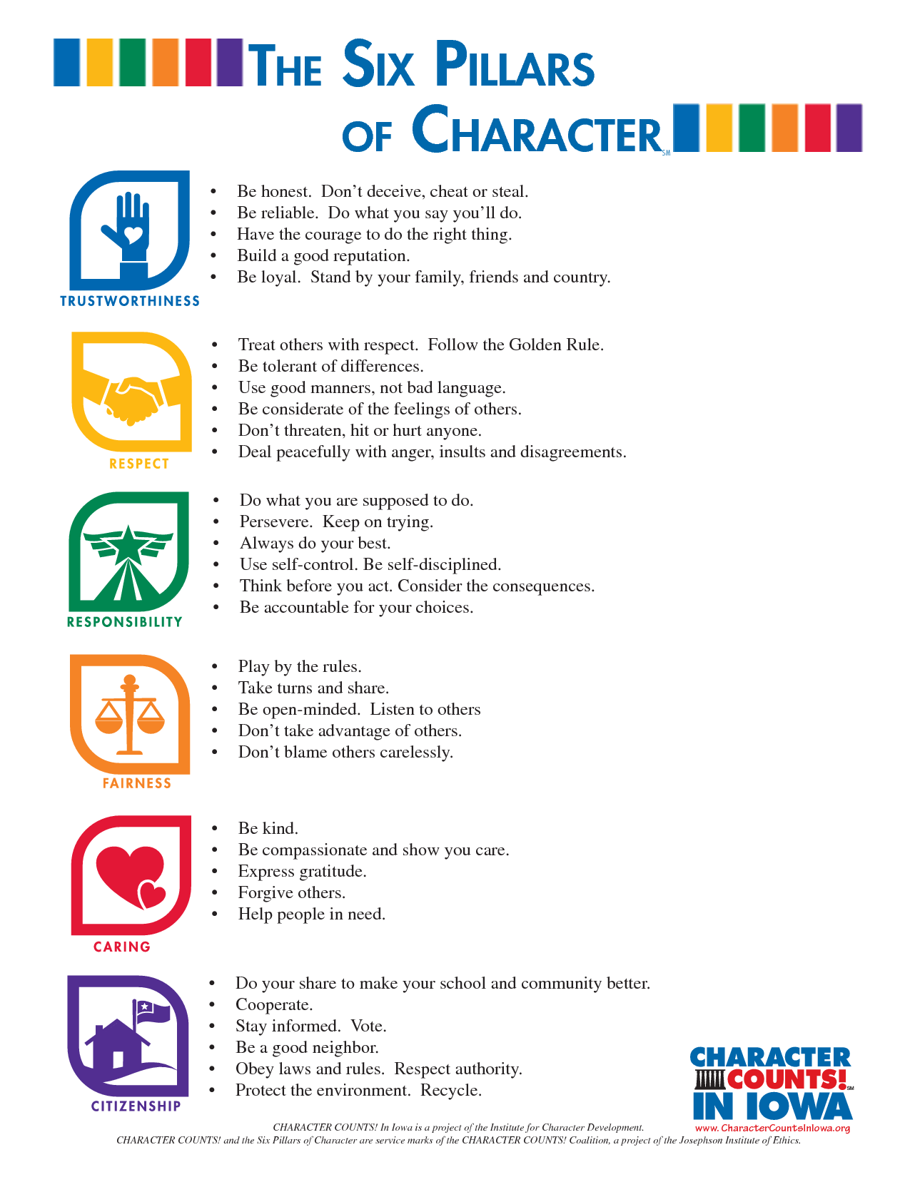 Character Trait Worksheet Adults
