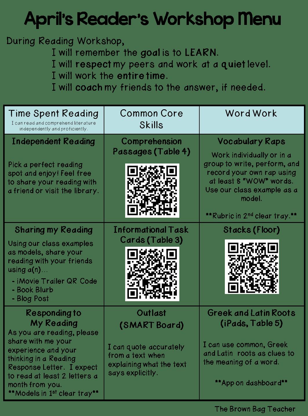 Creating A Reader S Workshop Schedule