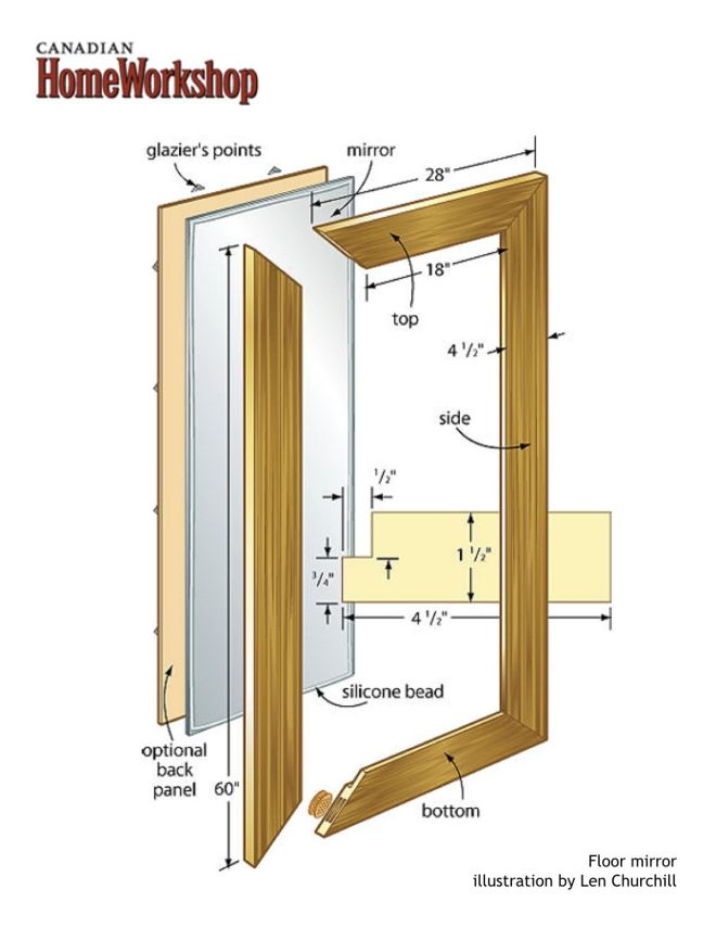 Diy floor mirrori have an old sliding closet door