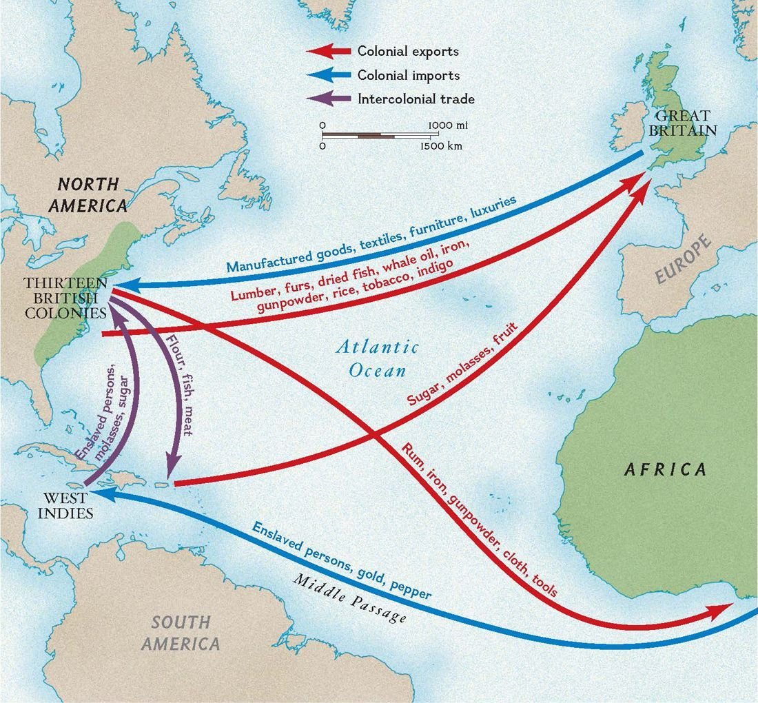 Colonial Trade Routes And Goods