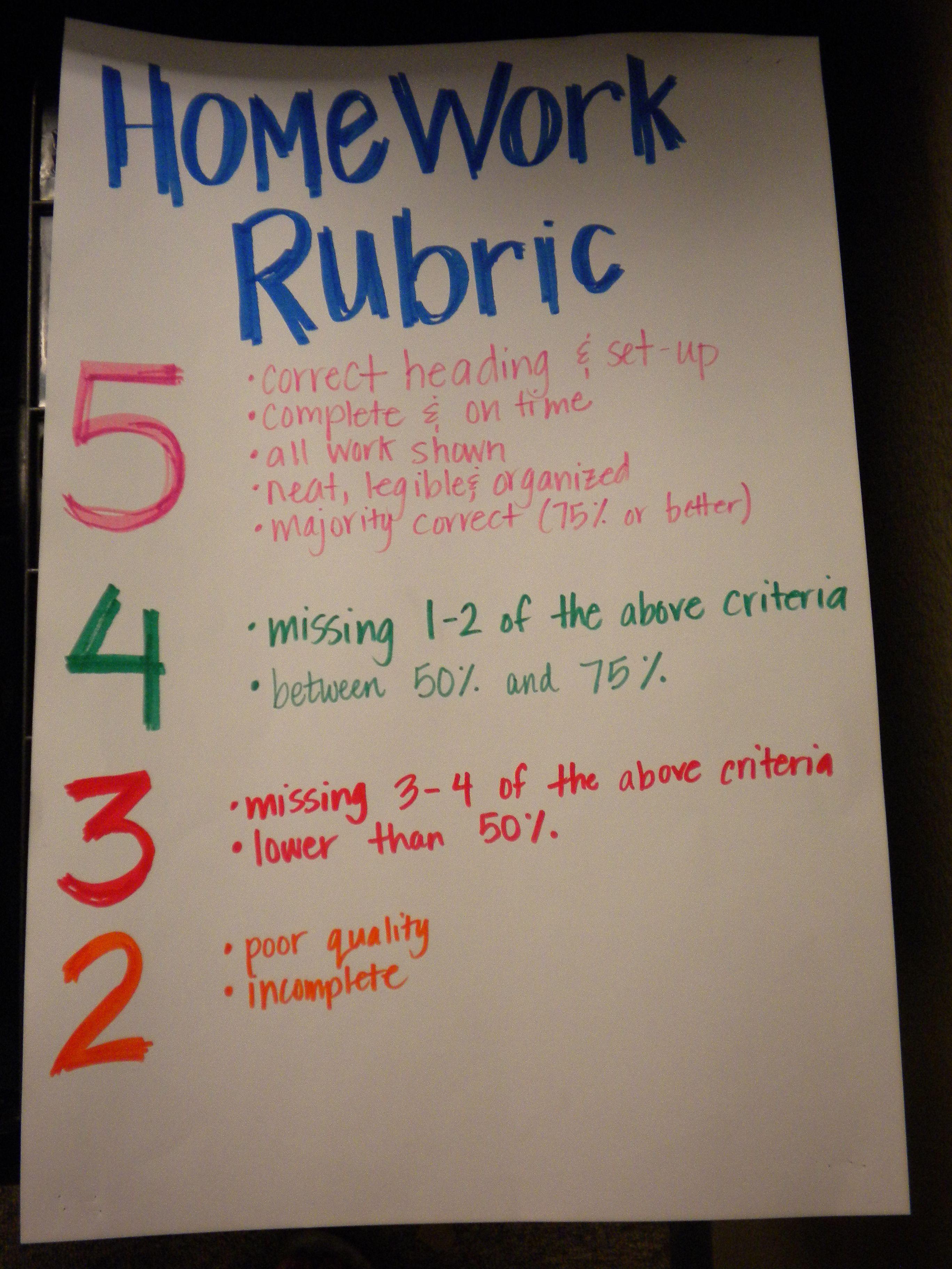 Homework Oh Homework Poem Zero