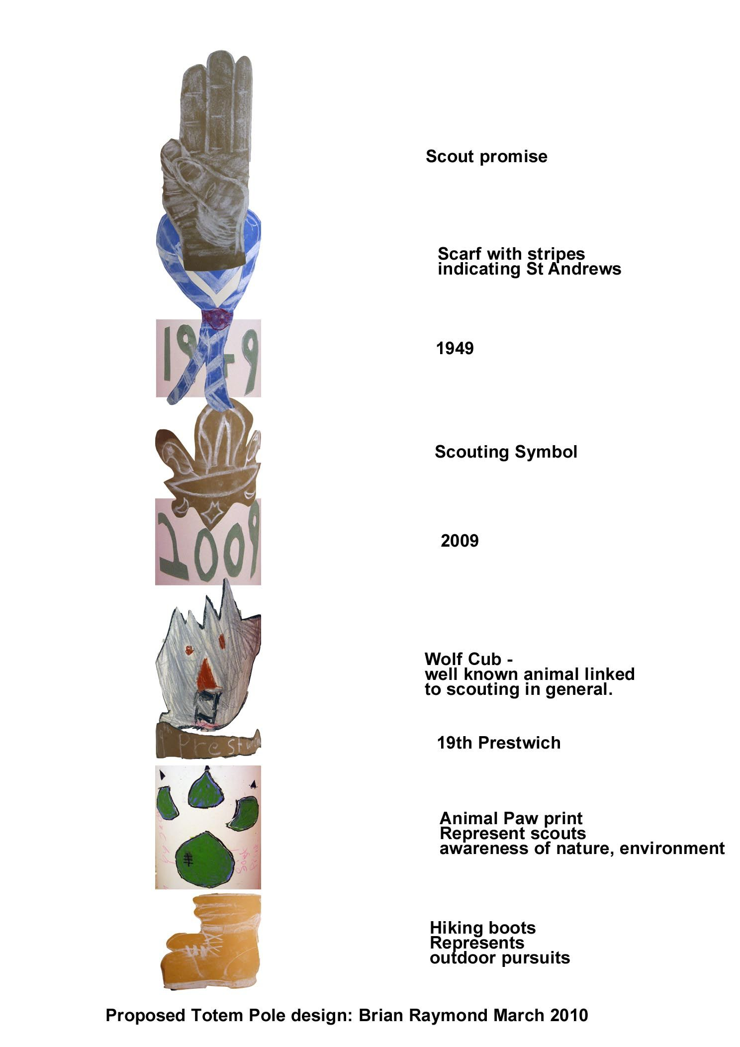 Native American Totampole Animal Symbols And Meanings