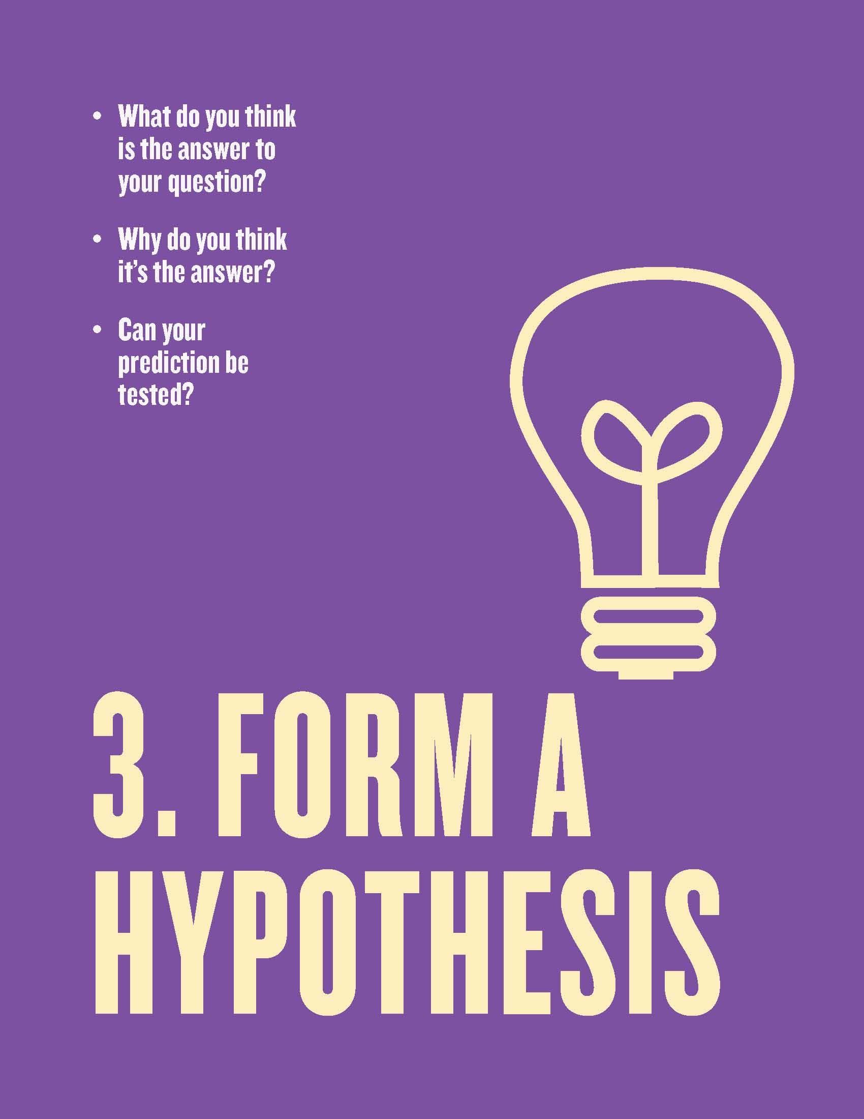 Best 25 Scientific Method Posters Ideas
