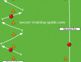 Toddler Soccer Drills