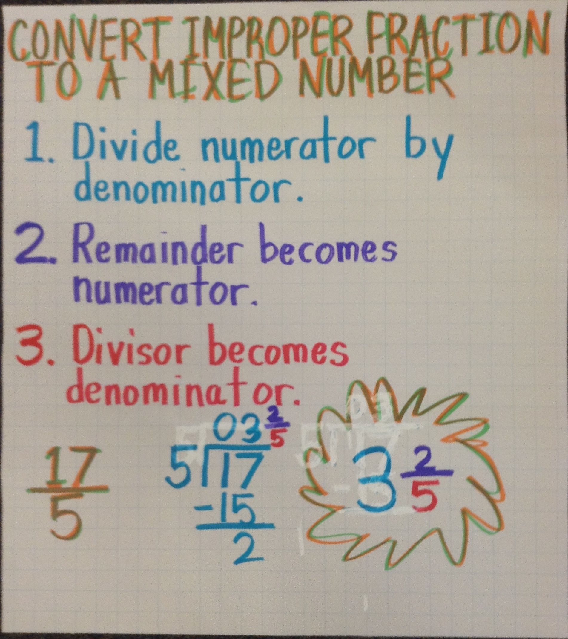 Convert Improper Fraction To A Mixed Number