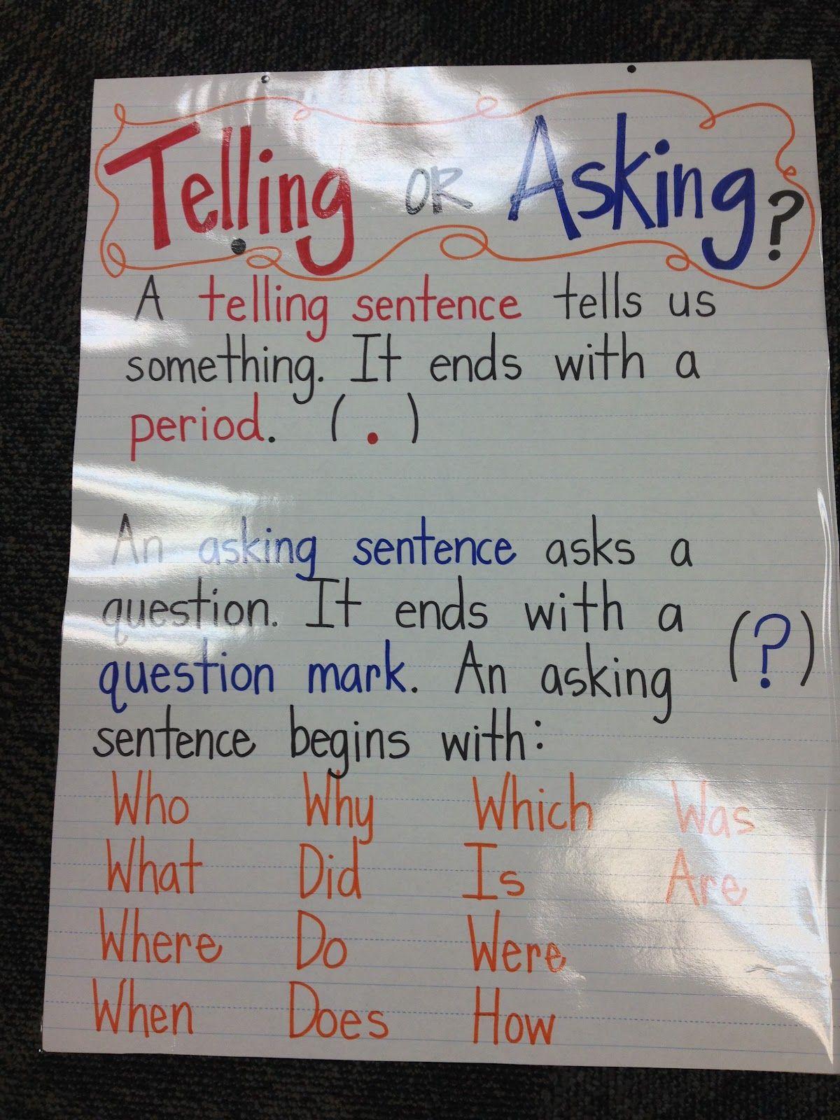 Period Vs Question Mark Teaching