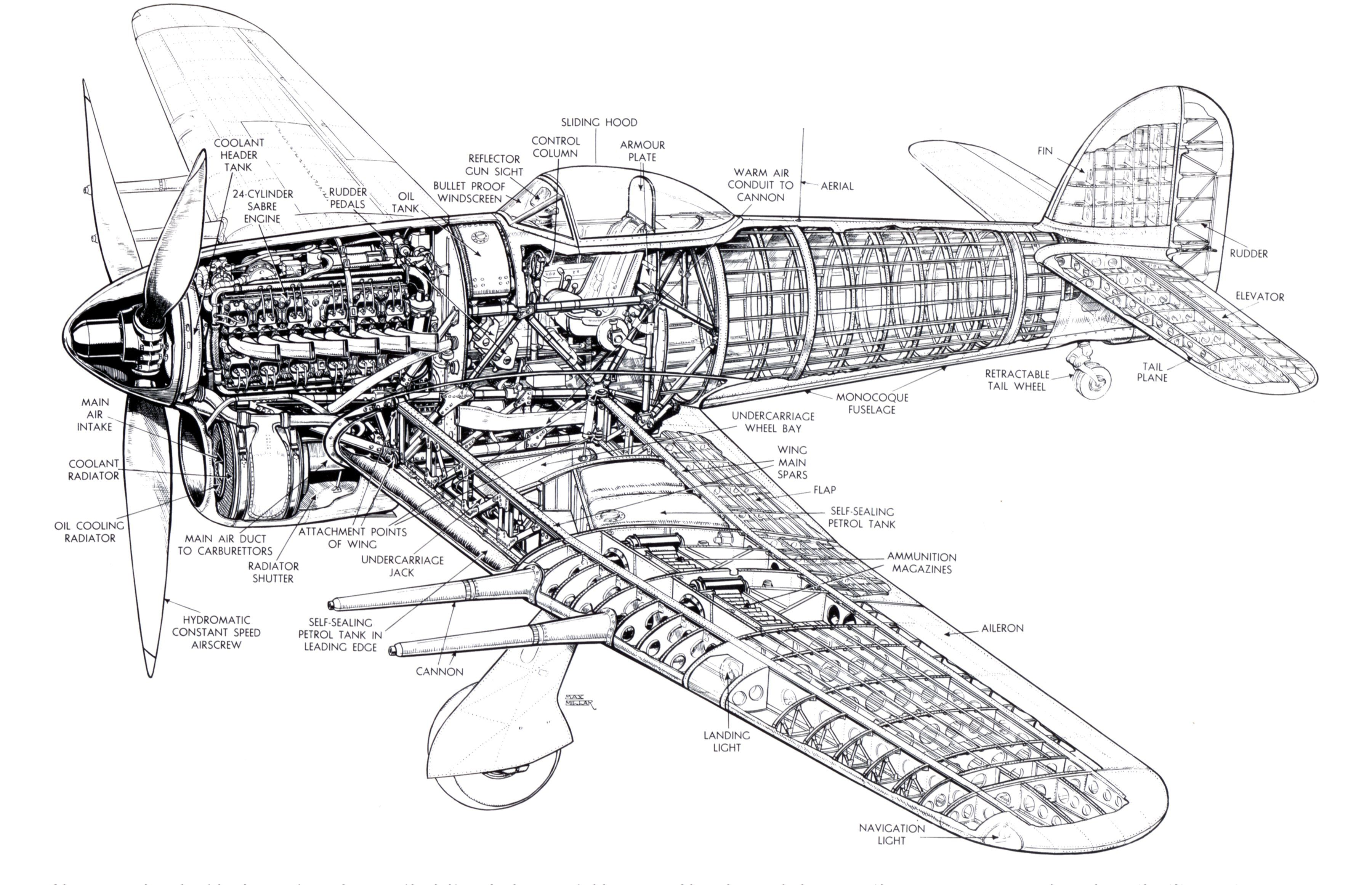 Aircraft Cutaway Ww Ii In The Air