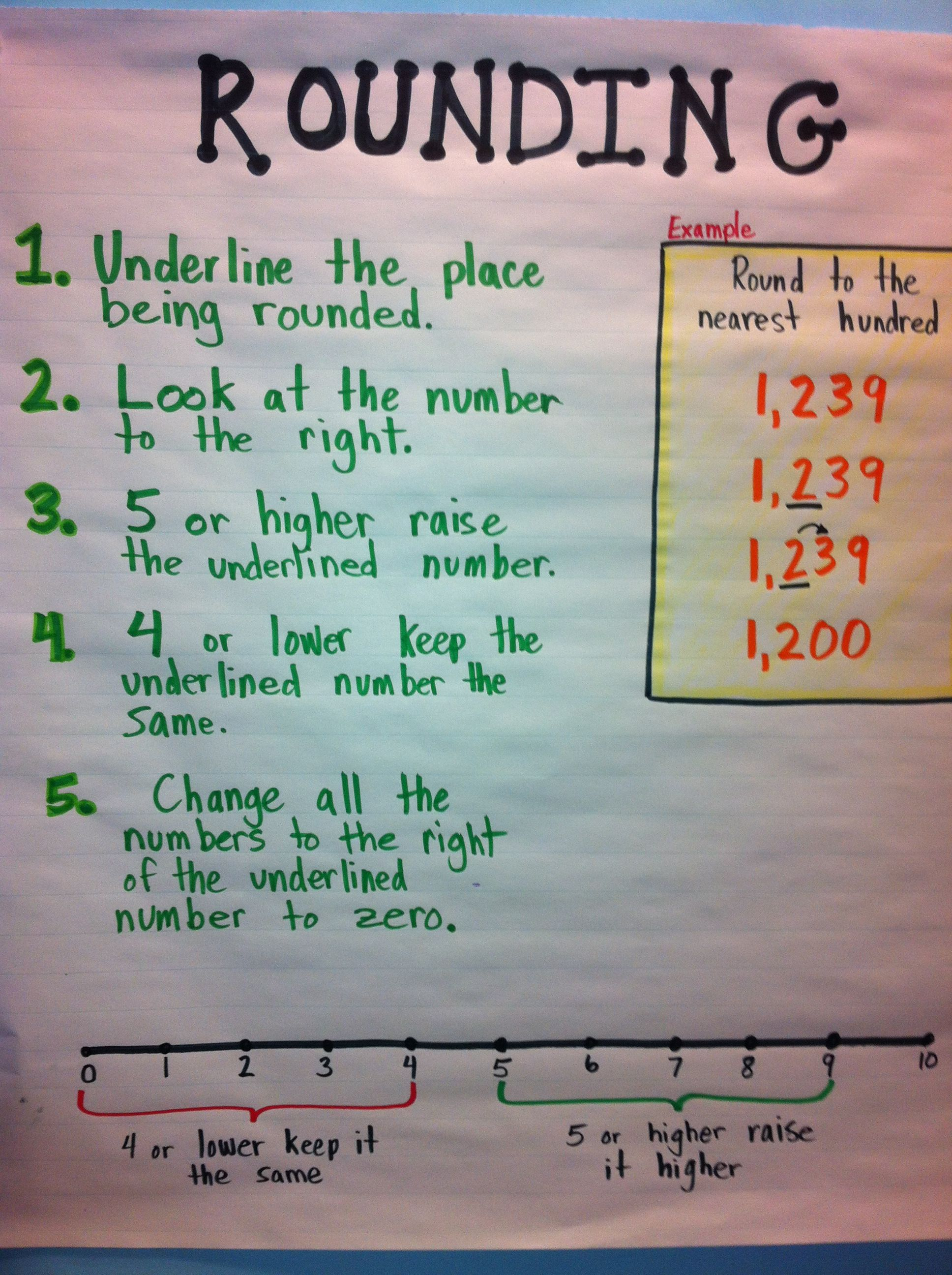 I Also Have My Students Underline The Place Value Being