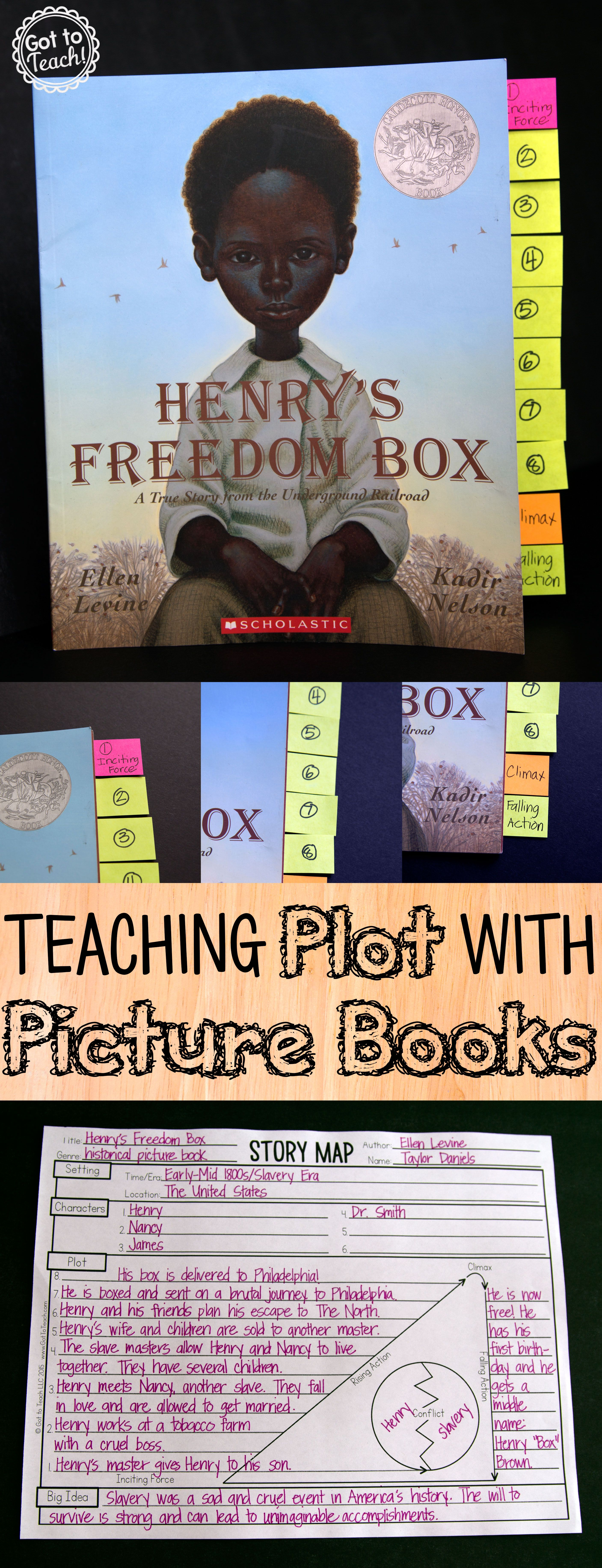 Teaching Plot With Picture Books