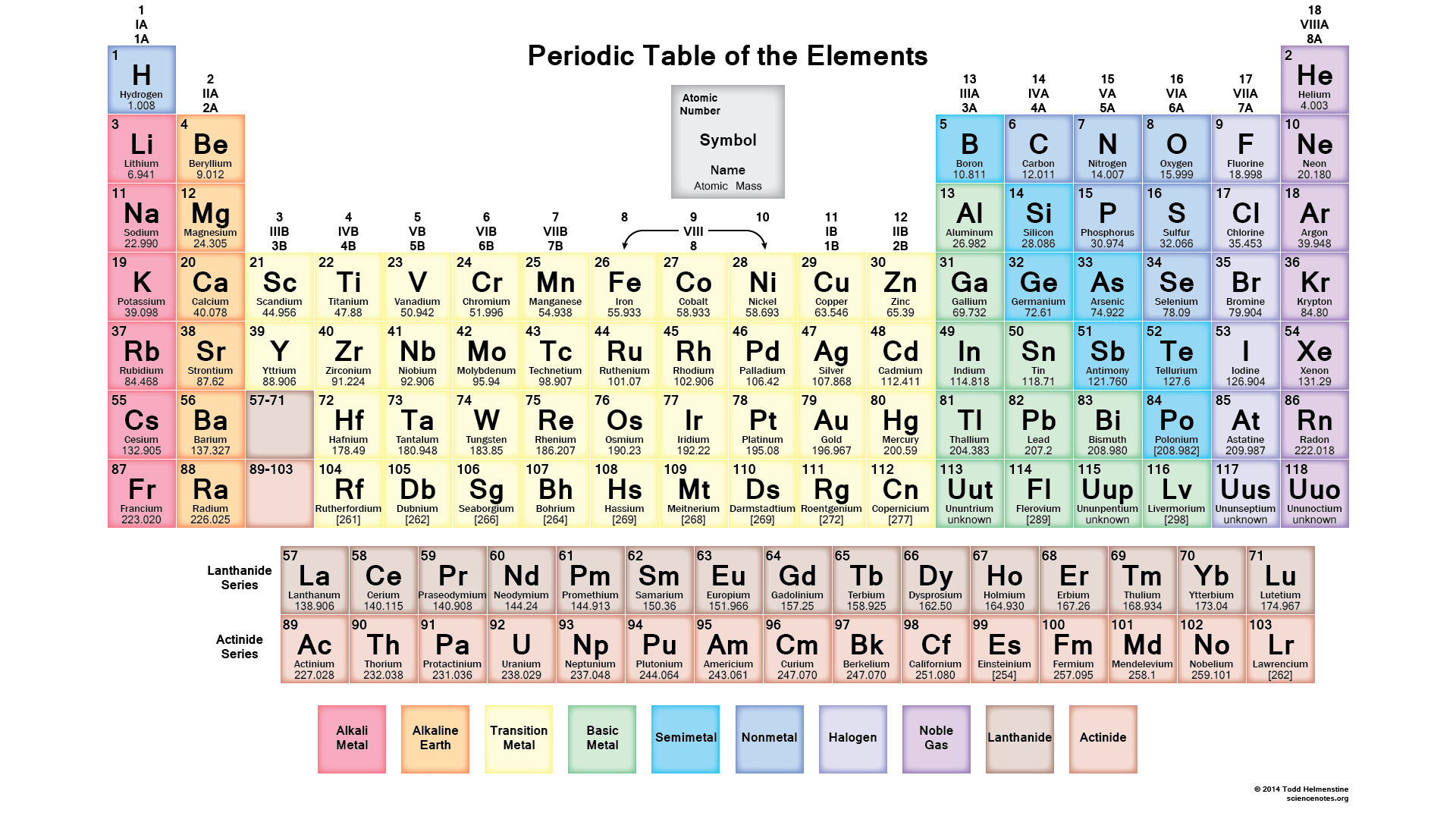 Muted Colors Printable Periodic Table Wallpaper