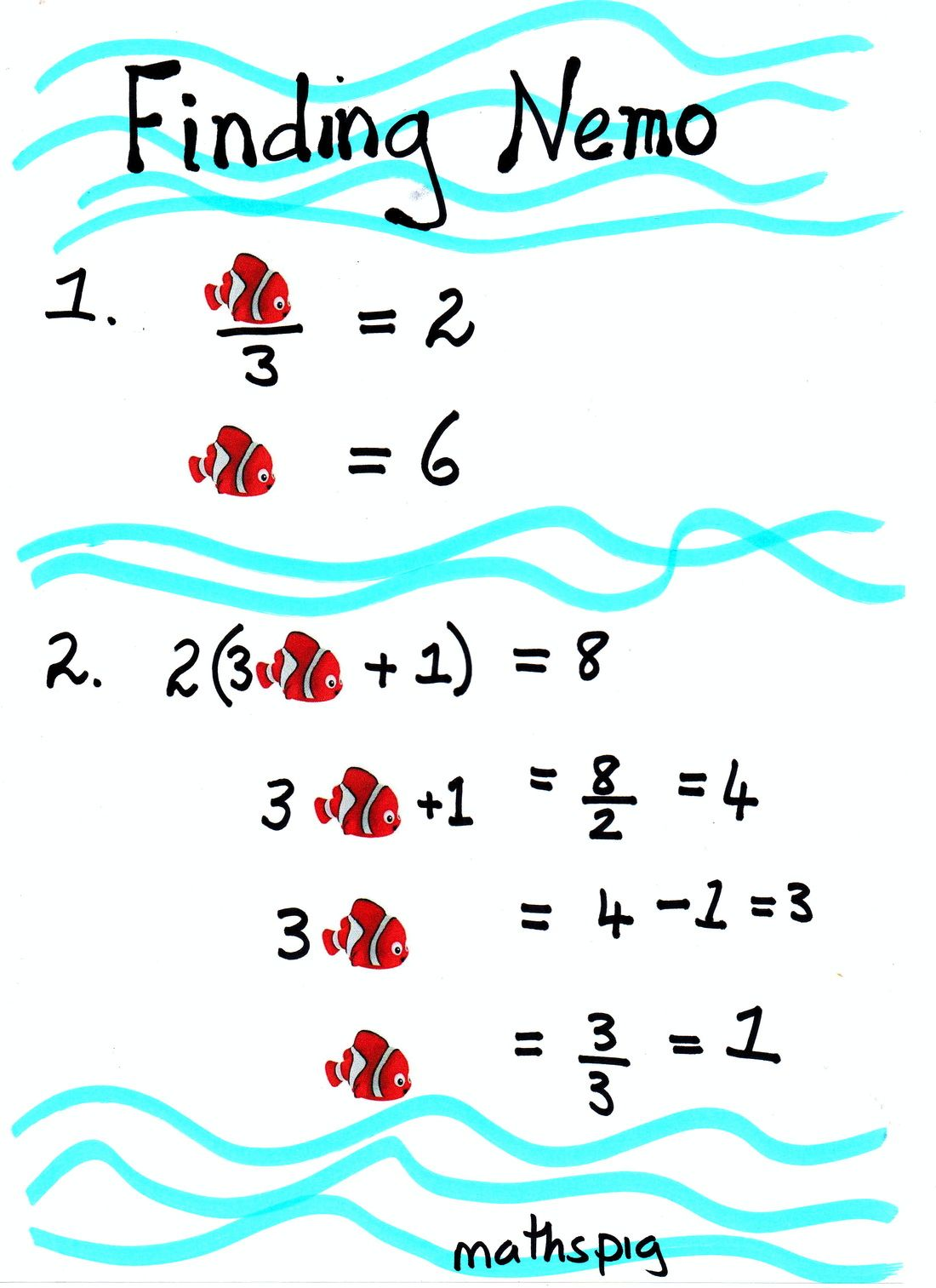 Algebra Cc 6 2a This Is A Super Fun Activity In Which