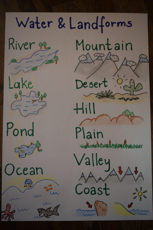 Land Water Worksheet For Kindergarten