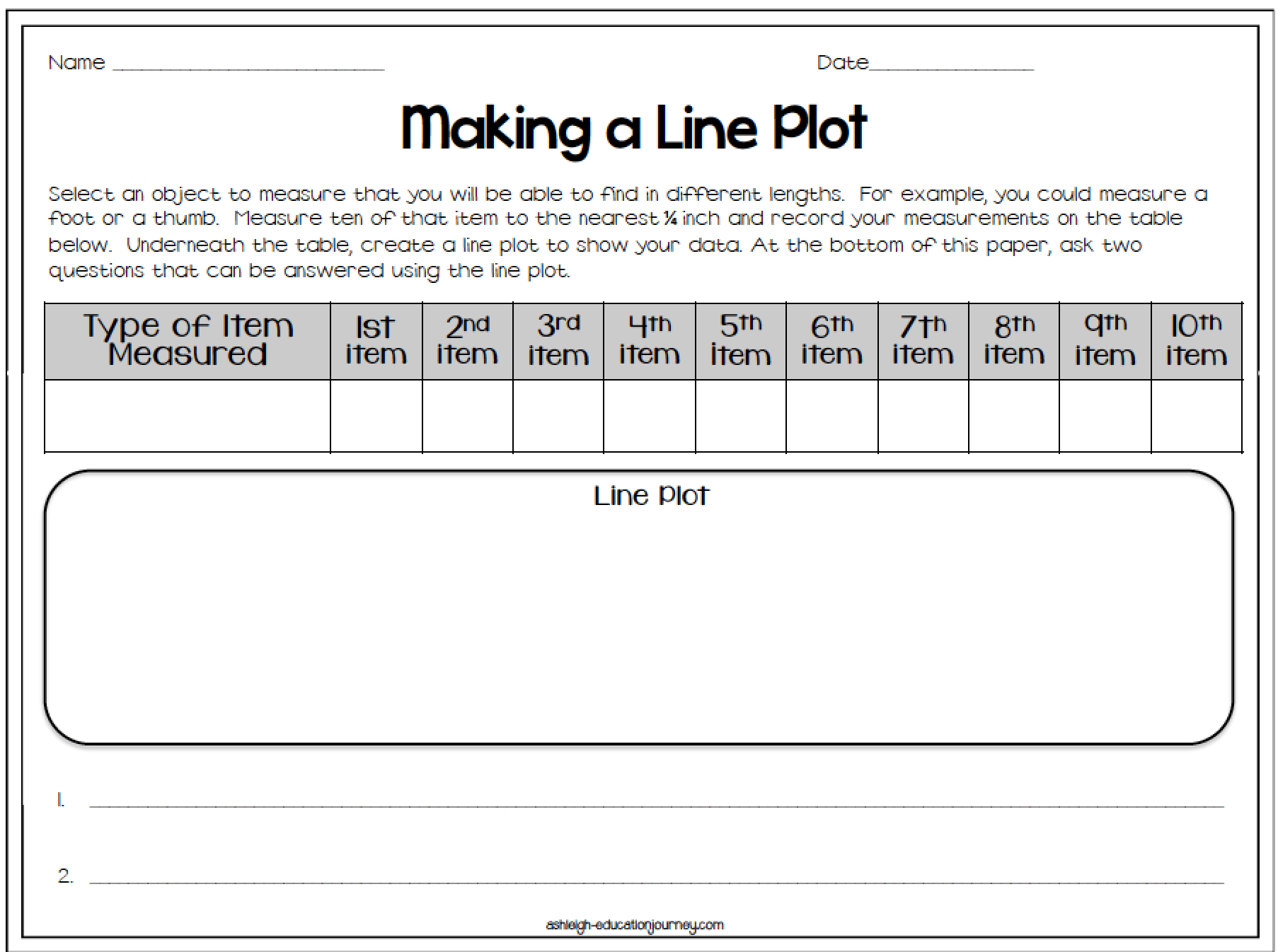Great Line Plot Lesson