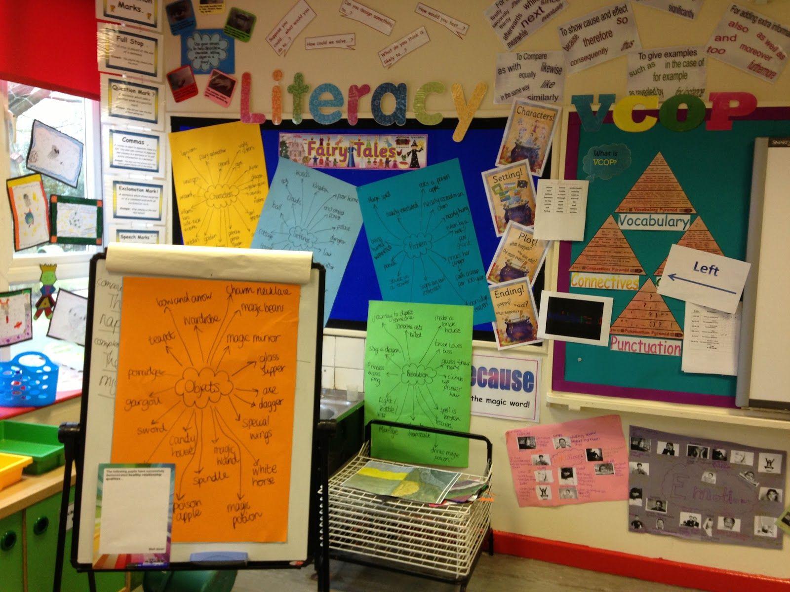 Creative Teaching Displays Working Walls