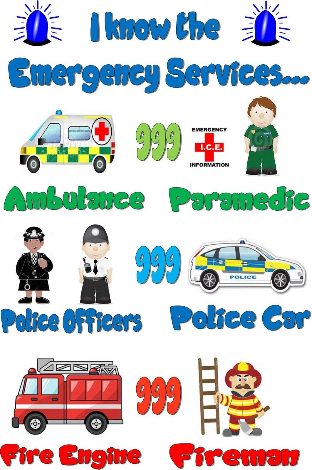 Childminding Eyfs Emergency Services A4 Laminated Poster