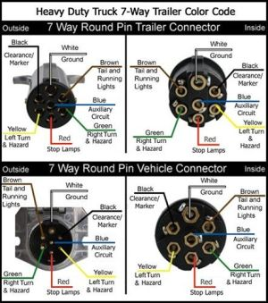 7Way Trailer Diagram  How to check horse trailer wiring | Horses | Pinterest | Horse trailers