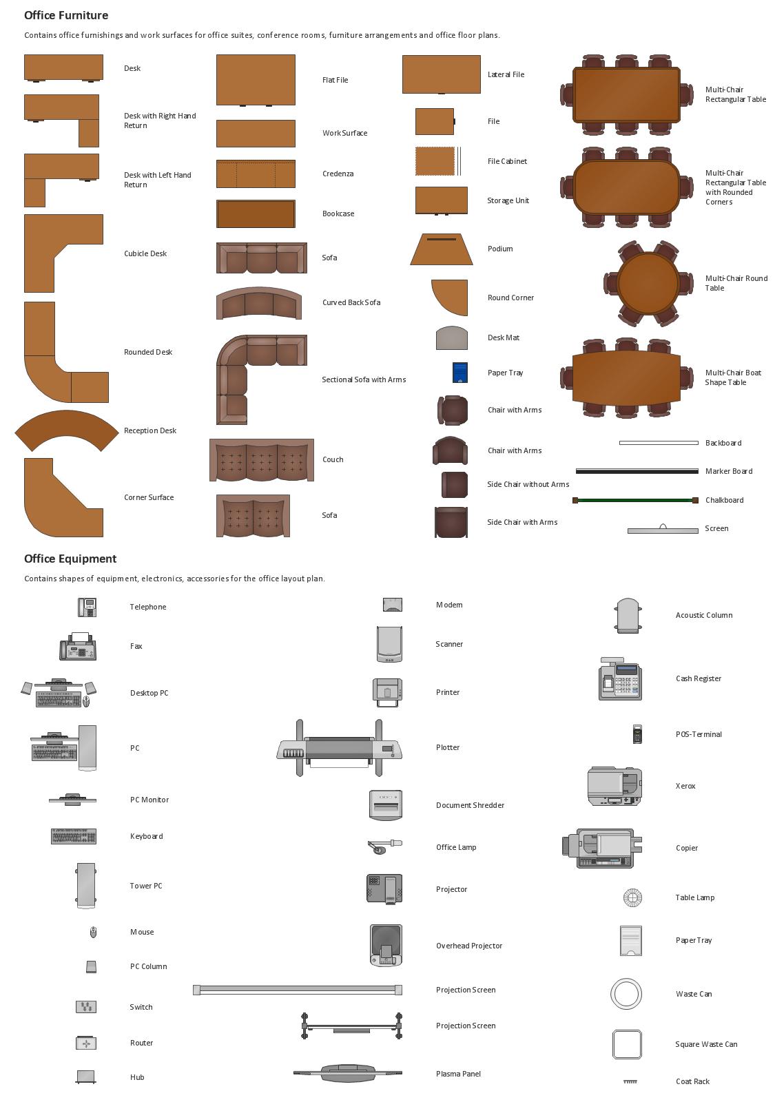 Furniture Plan View