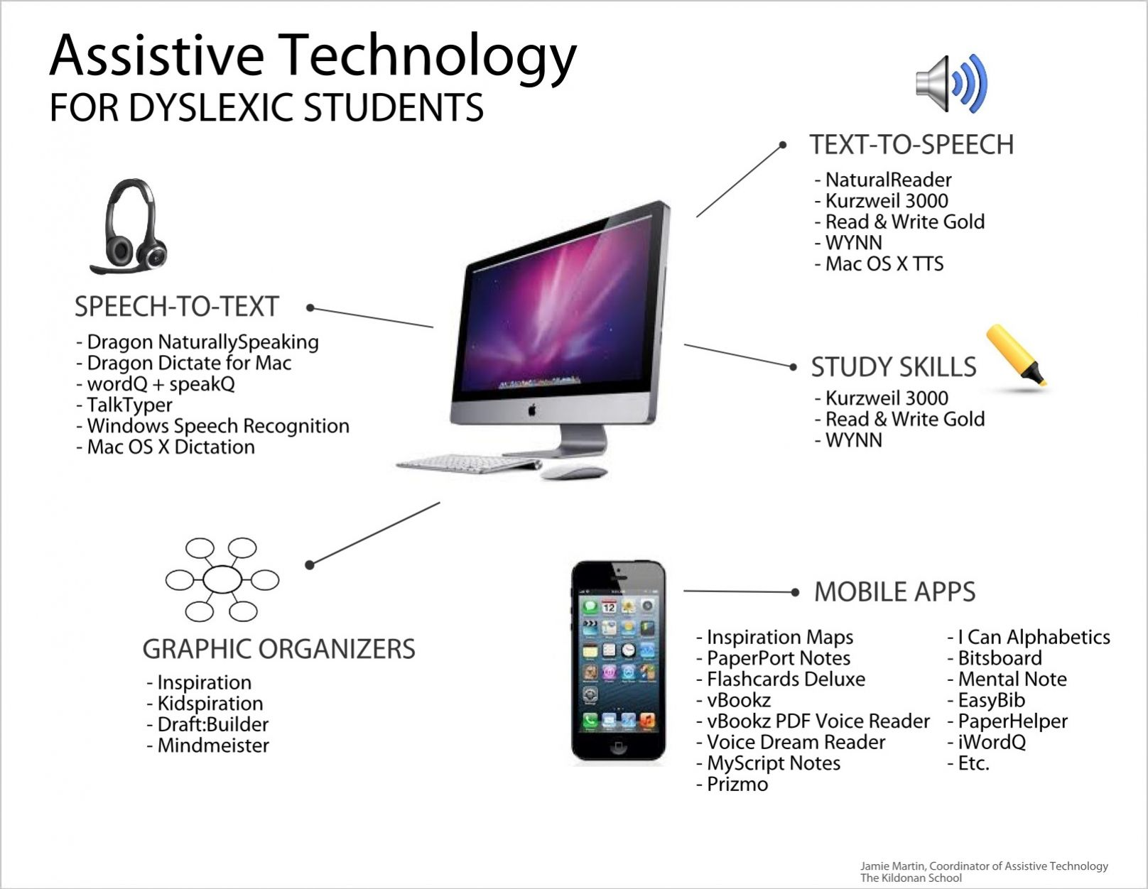 There Are Many Ways Assistive Technology Benefits Special