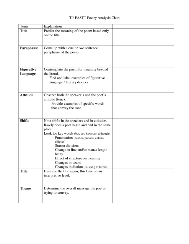 Explication Essay Poetry : Quick Guide to Writing Poetry Explications