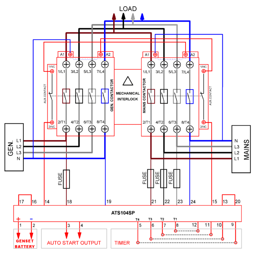 Wiring diagram emergency generator emergency generator piping how generator changeover switch wiring diagram queensland on emergency generator piping diagram cheapraybanclubmaster Images