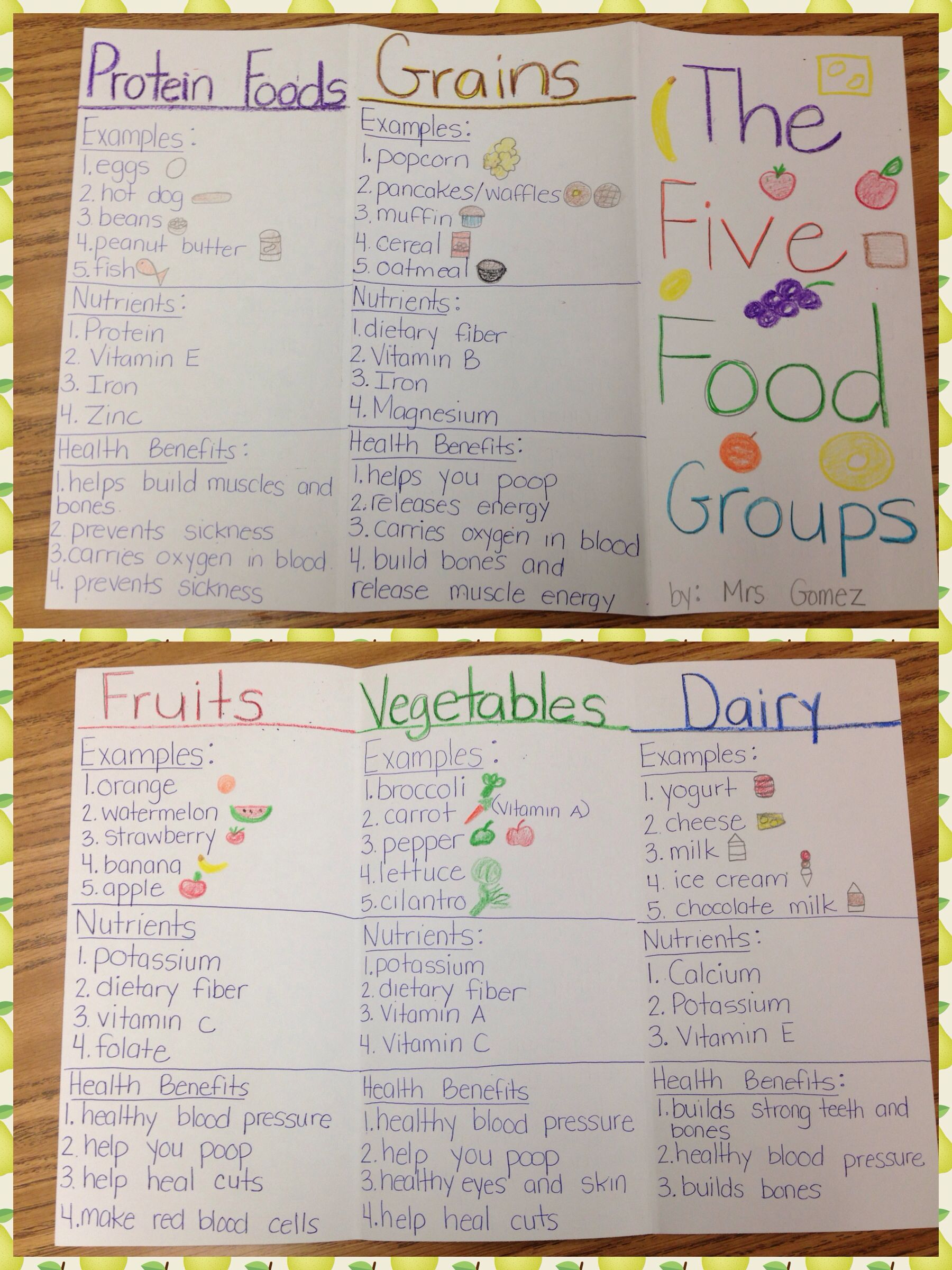 This Is A Brochure I Made With My Students In Which They Wrote About The Five Food Groups I