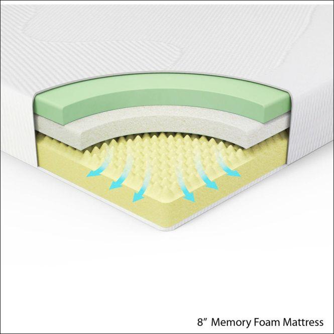 Memory Foam Mattress Size Chart
