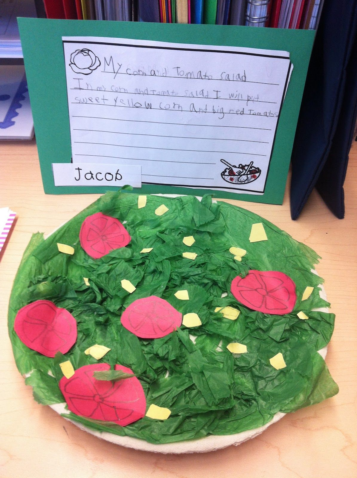Today In Second Grade Nutrition Unit