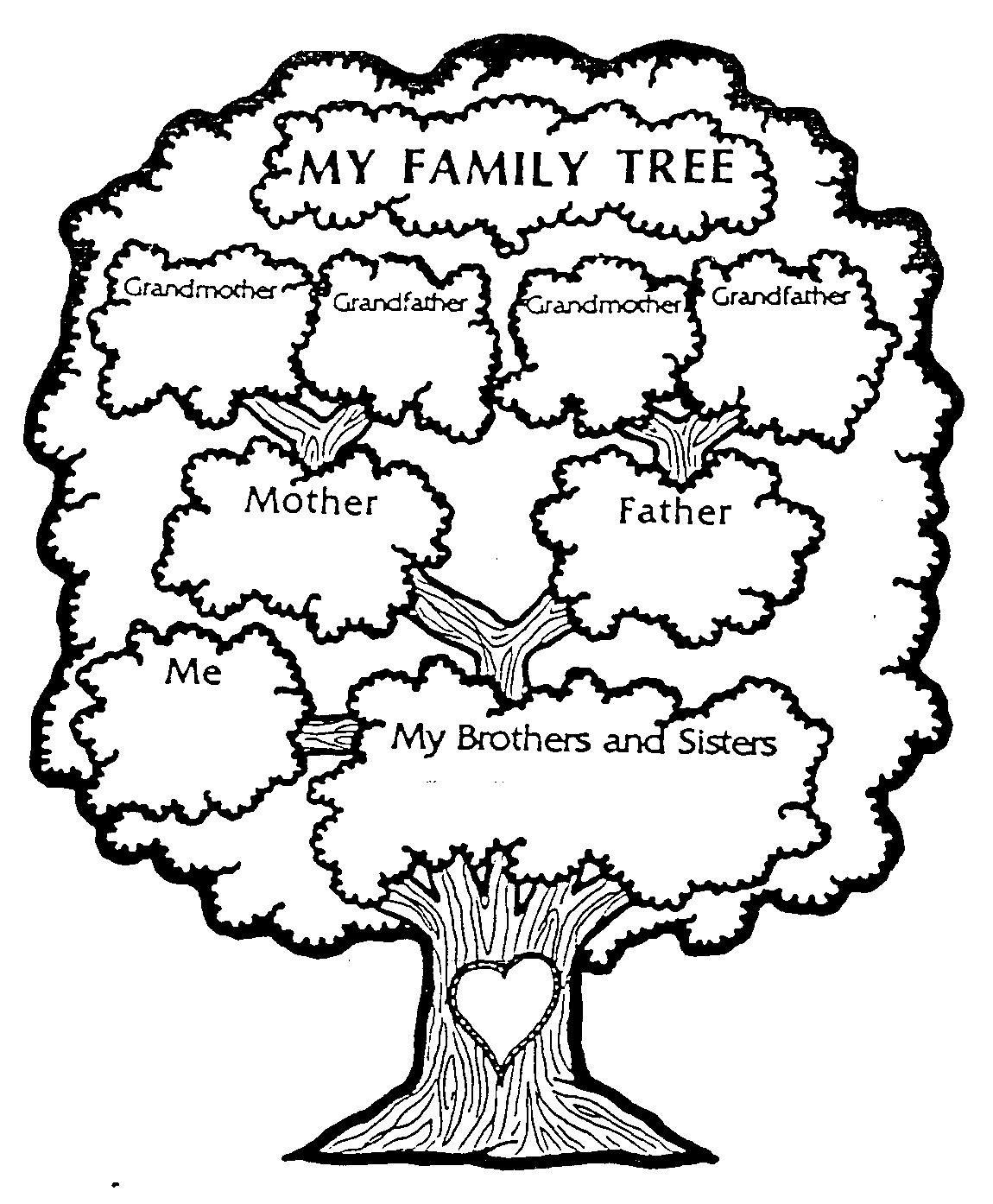 Freepages Genealogy Otswebcestry Archibald Pedigree Tree