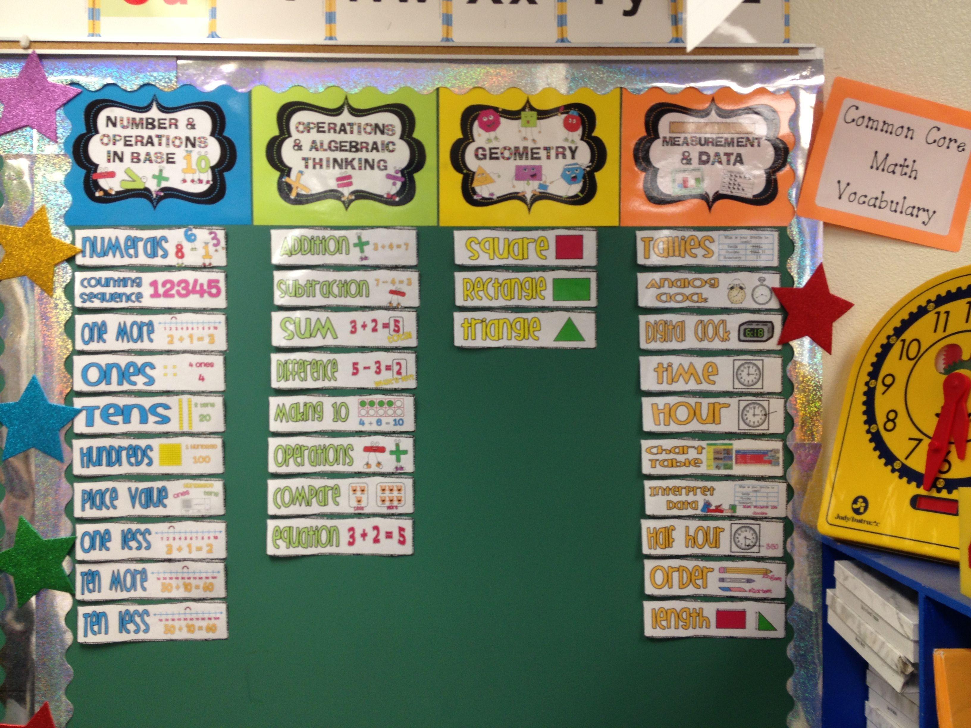 Math Common Core Vocabulary Wall