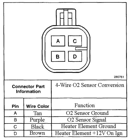 c47d17f2b17e02f0fe99cea8a061697a?resize\=560%2C585\&ssl\=1 bosch oxygen sensor wiring diagram & o2 sensor wiring help in bosch 15730 oxygen sensor wiring diagram at n-0.co