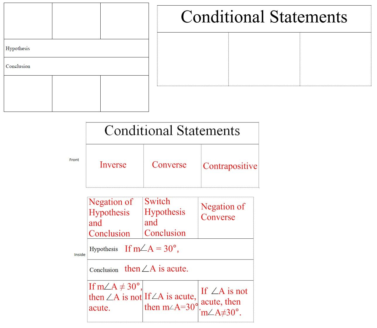 Conditional Statements Foldable