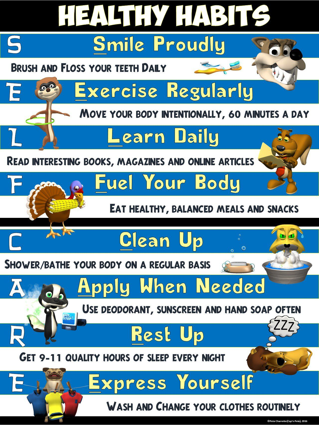 Healthy Habits Poster Self Care And Hygiene