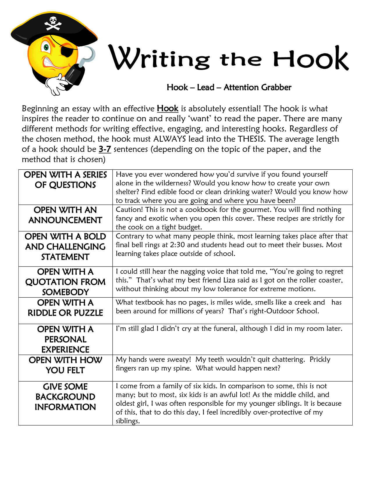 Examples Of Essay Hooks