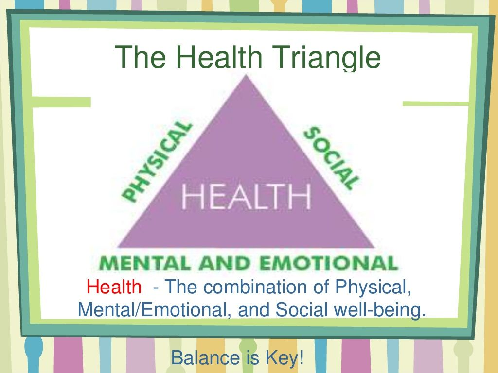 1 2 Health Areas And Health Triangle