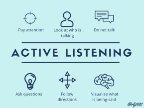 「active listening」の画像検索結果