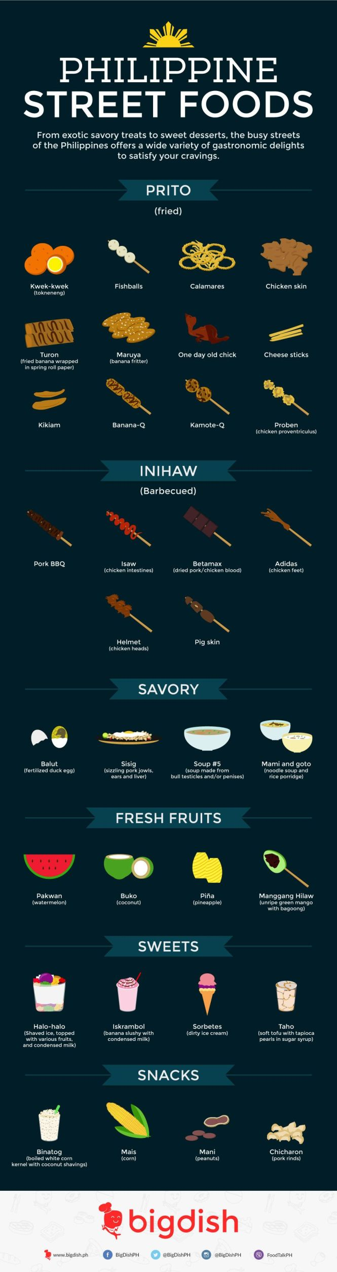 street foods in the philippines